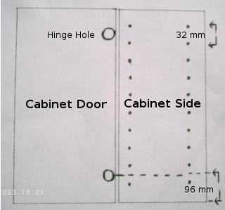 Hinge holes and shelf holes are perfectly using the 32 mm system