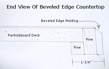 How To Bulid A Beveled Edge Countertop
