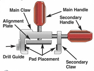 Special Clamps For Installing Cabinets
